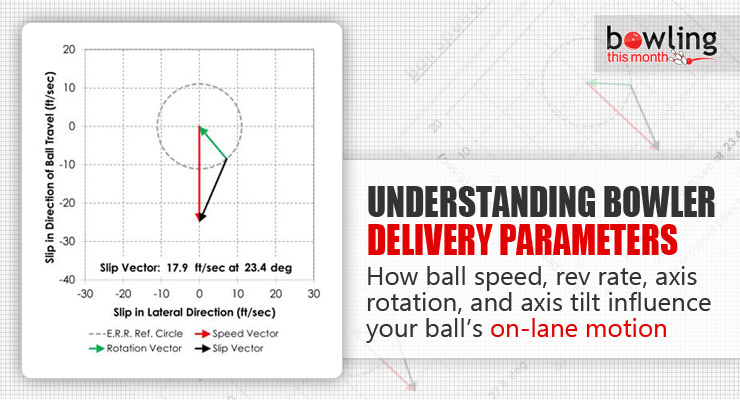Understanding Bowler Delivery Parameters