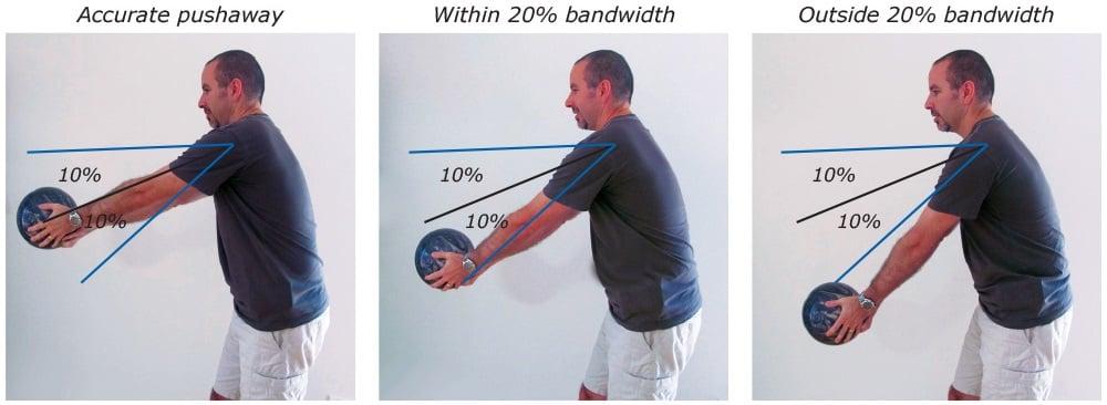 bandwidth pushaway