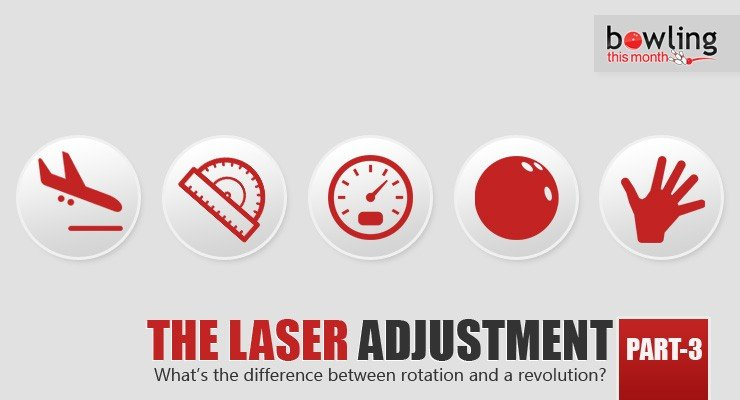 The LASER Adjustment - Part 3