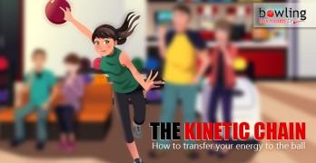 The Kinetic Chain