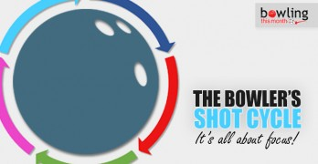 The Bowler's Shot Cycle