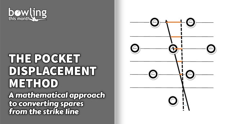 The Pocket Displacement Method