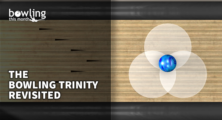 The Bowling Trinity Revisited