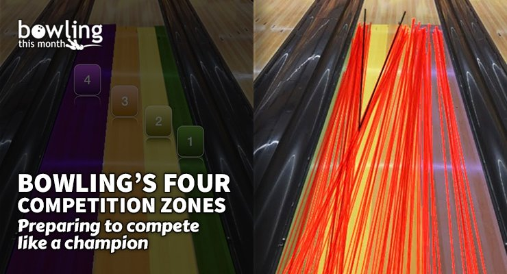 Bowling's Four Competition Zones
